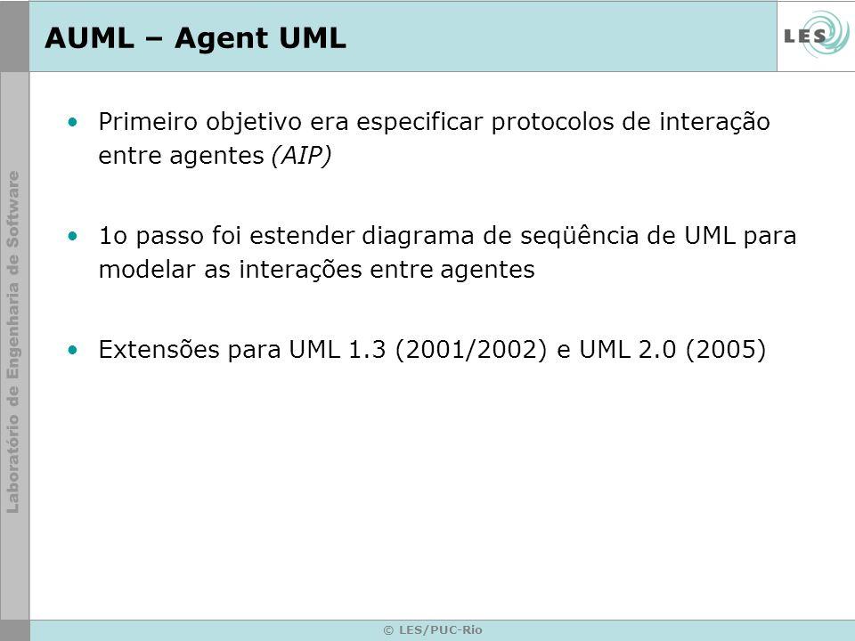 AUML – Agent UML Primeiro objetivo era especificar protocolos de interação entre agentes (AIP)