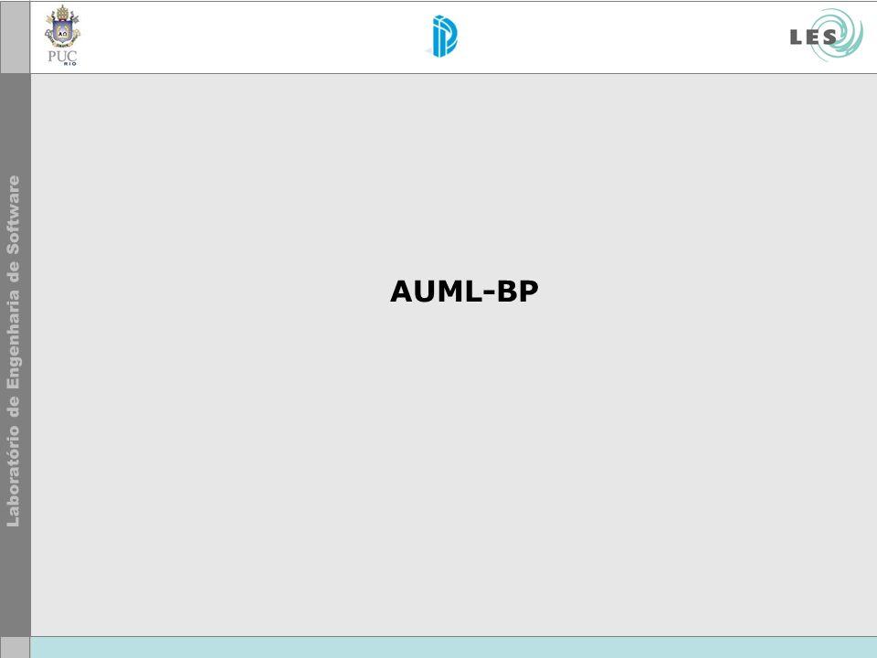 AUML-BP