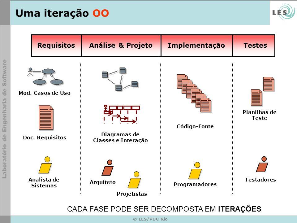 Diagramas de Classes e Interação