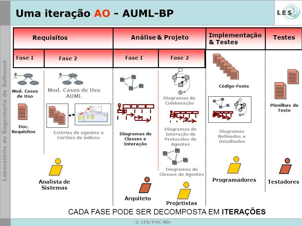 Uma iteração AO - AUML-BP