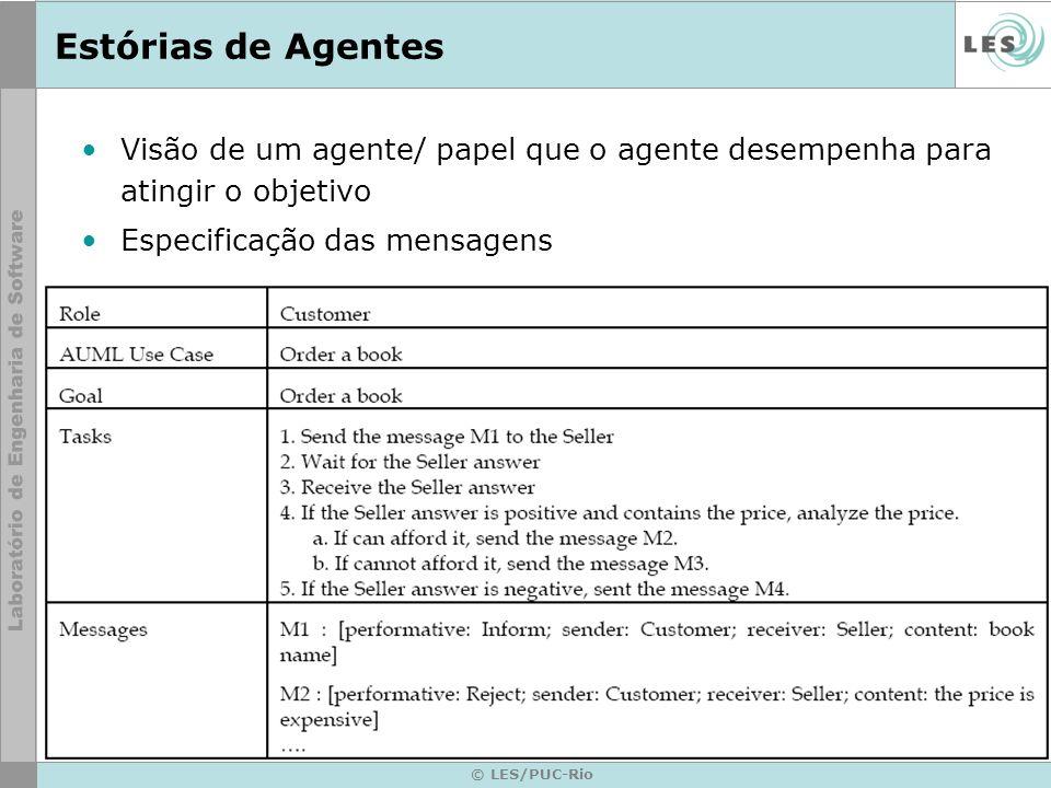 Estórias de Agentes Visão de um agente/ papel que o agente desempenha para atingir o objetivo. Especificação das mensagens.