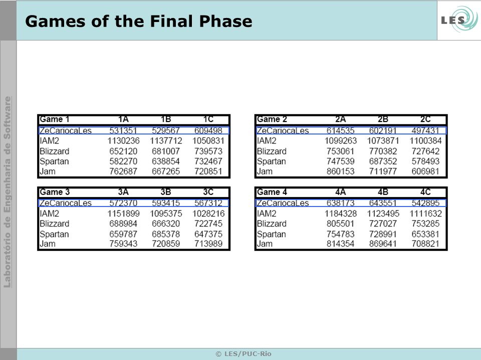 Games of the Final Phase