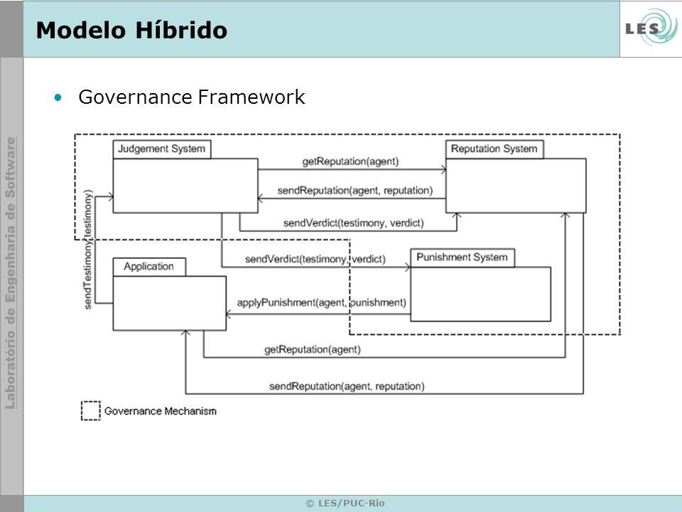 Modelo Híbrido Governance Framework © LES/PUC-Rio