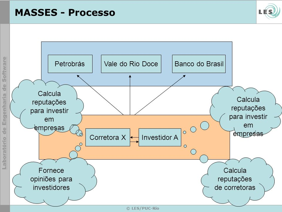 MASSES - Processo Petrobrás Vale do Rio Doce Banco do Brasil