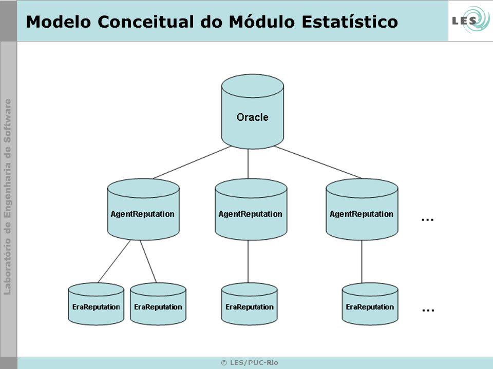 Modelo Conceitual do Módulo Estatístico
