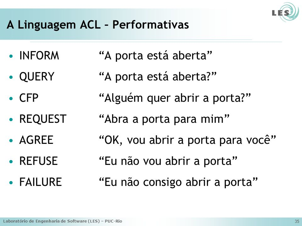 A Linguagem ACL – Performativas