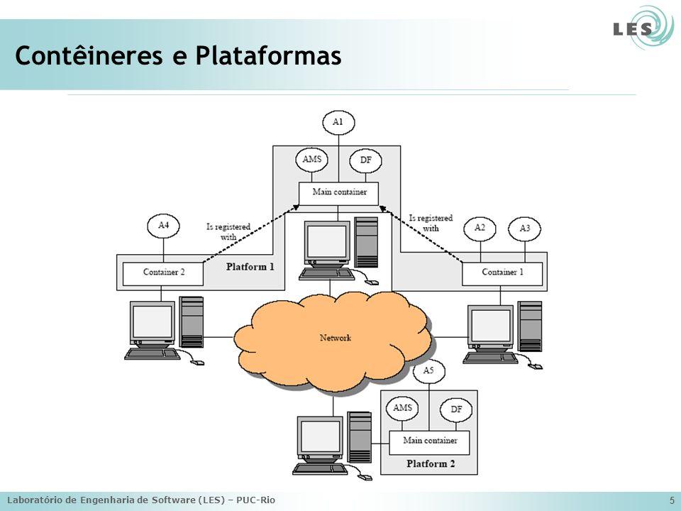 Contêineres e Plataformas