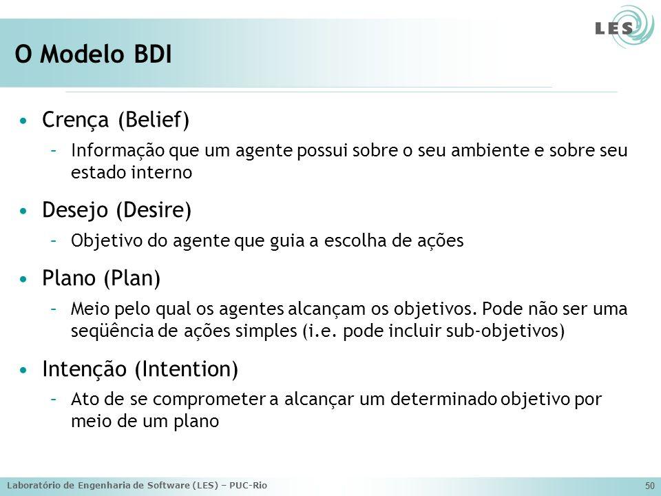 O Modelo BDI Crença (Belief) Desejo (Desire) Plano (Plan)