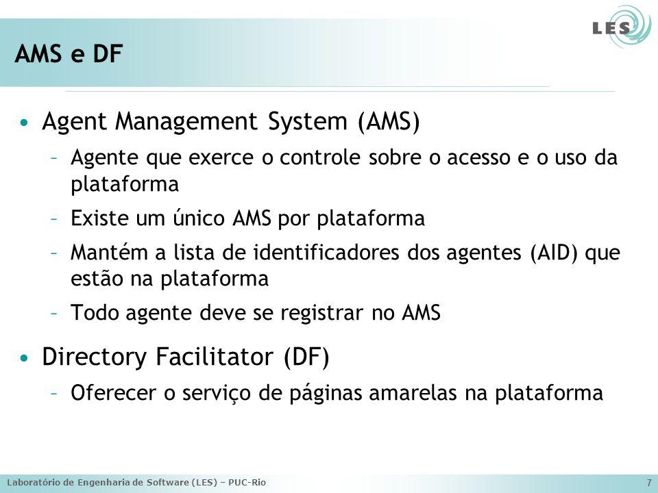 Agent Management System (AMS)