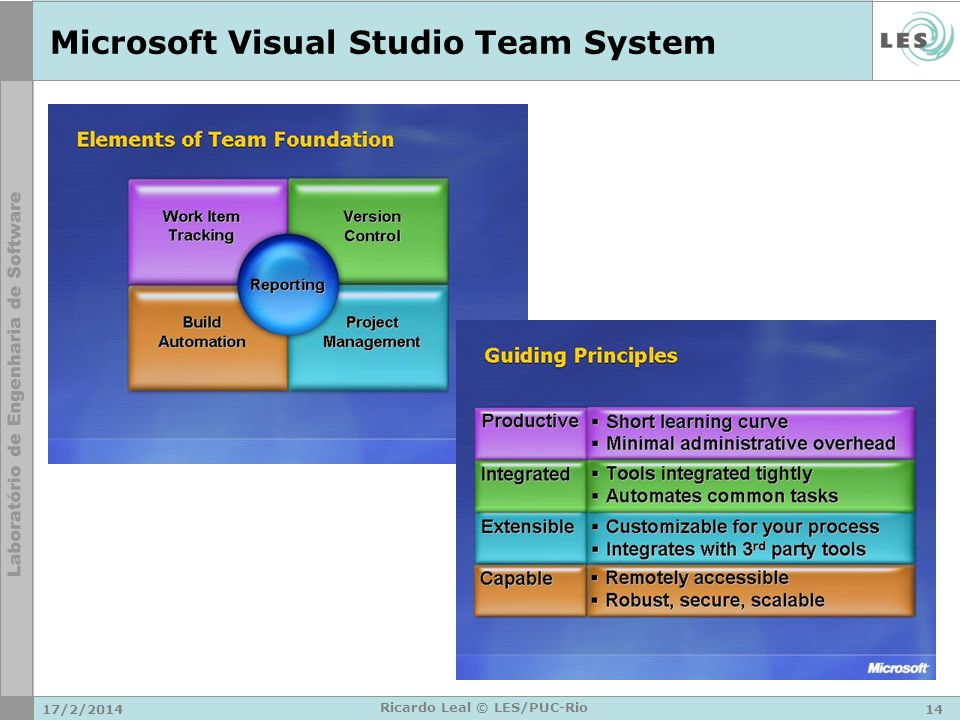 Microsoft Visual Studio Team System