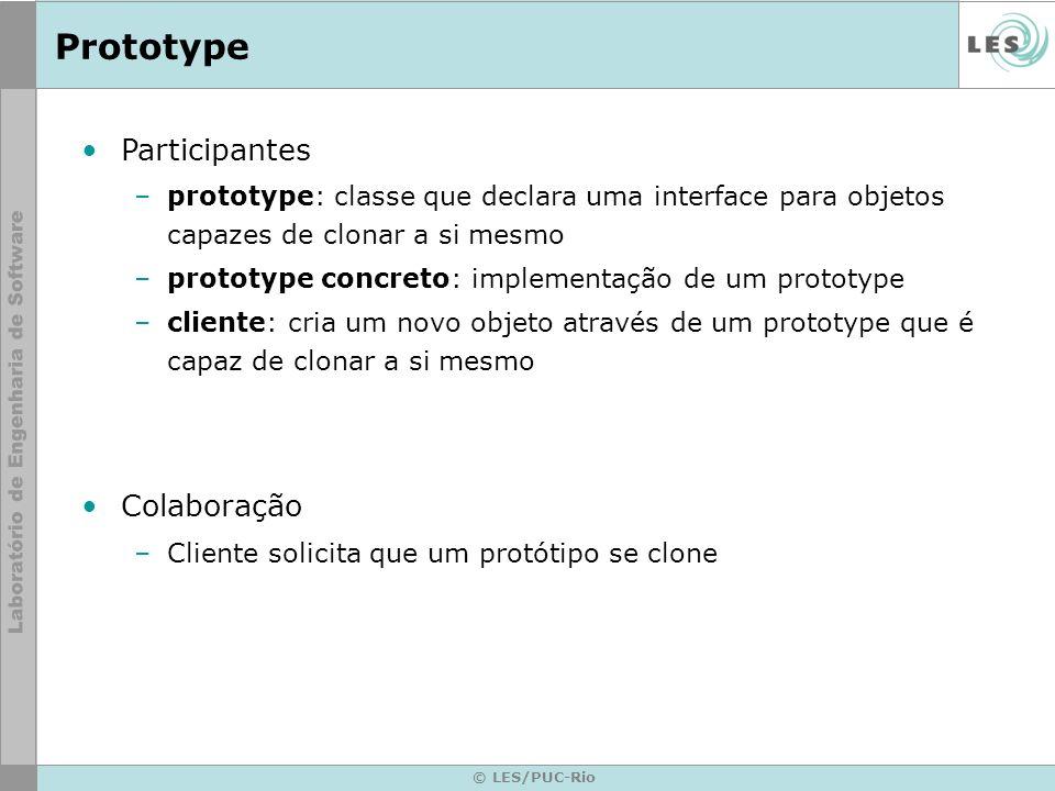 Prototype Participantes Colaboração