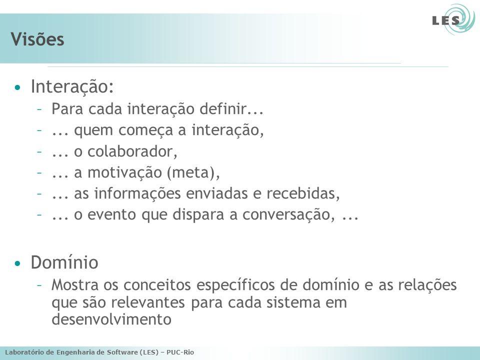 Visões Interação: Domínio Para cada interação definir...