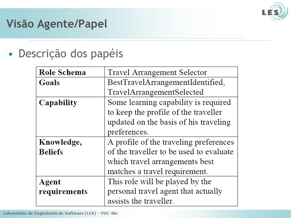 Visão Agente/Papel Descrição dos papéis
