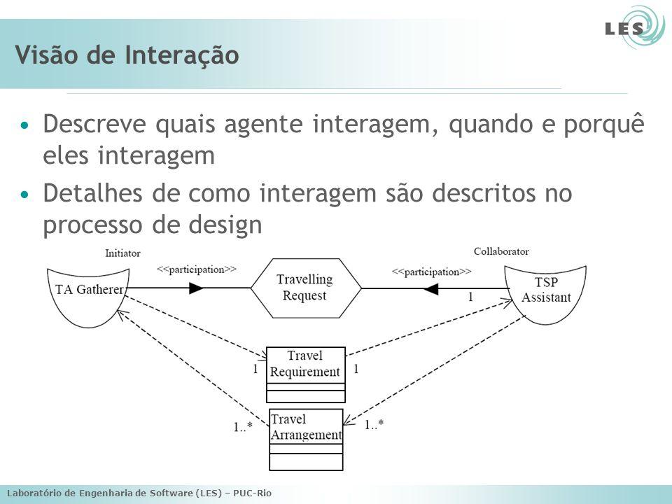 Descreve quais agente interagem, quando e porquê eles interagem