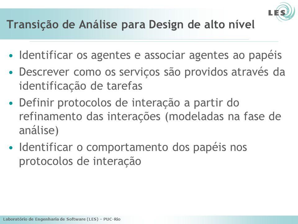 Transição de Análise para Design de alto nível