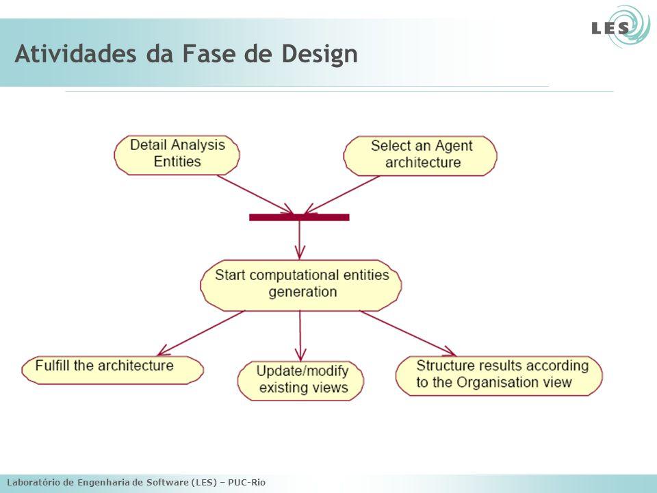 Atividades da Fase de Design