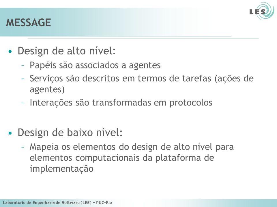MESSAGE Design de alto nível: Design de baixo nível: