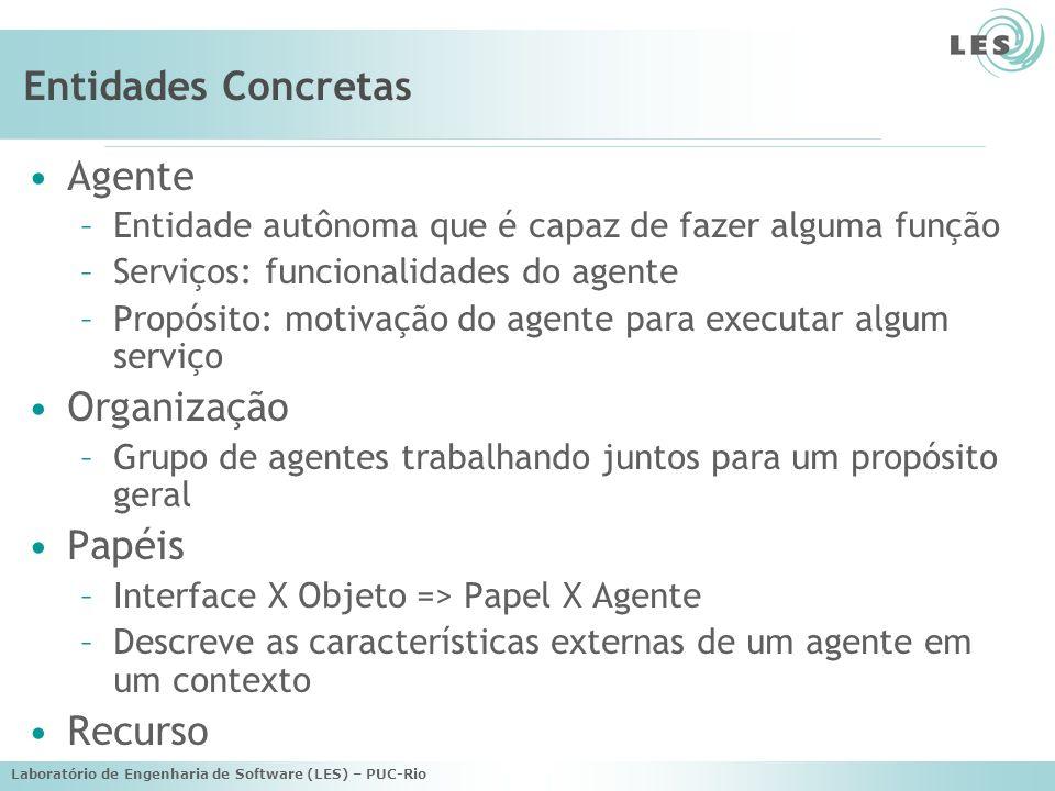 Entidades Concretas Agente Organização Papéis Recurso