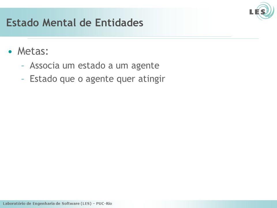 Estado Mental de Entidades