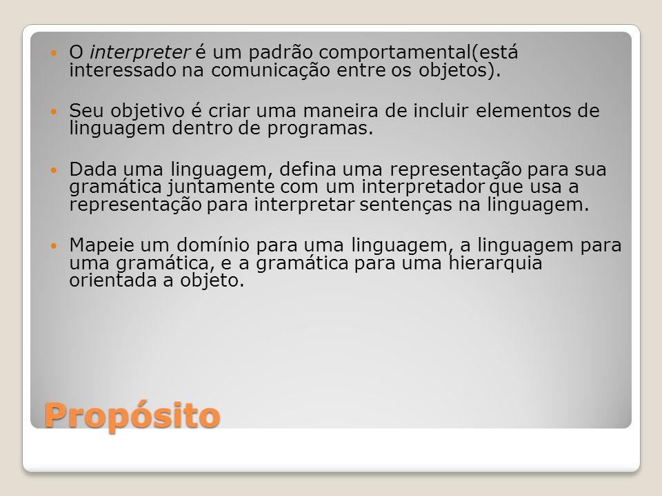 O interpreter é um padrão comportamental(está interessado na comunicação entre os objetos).