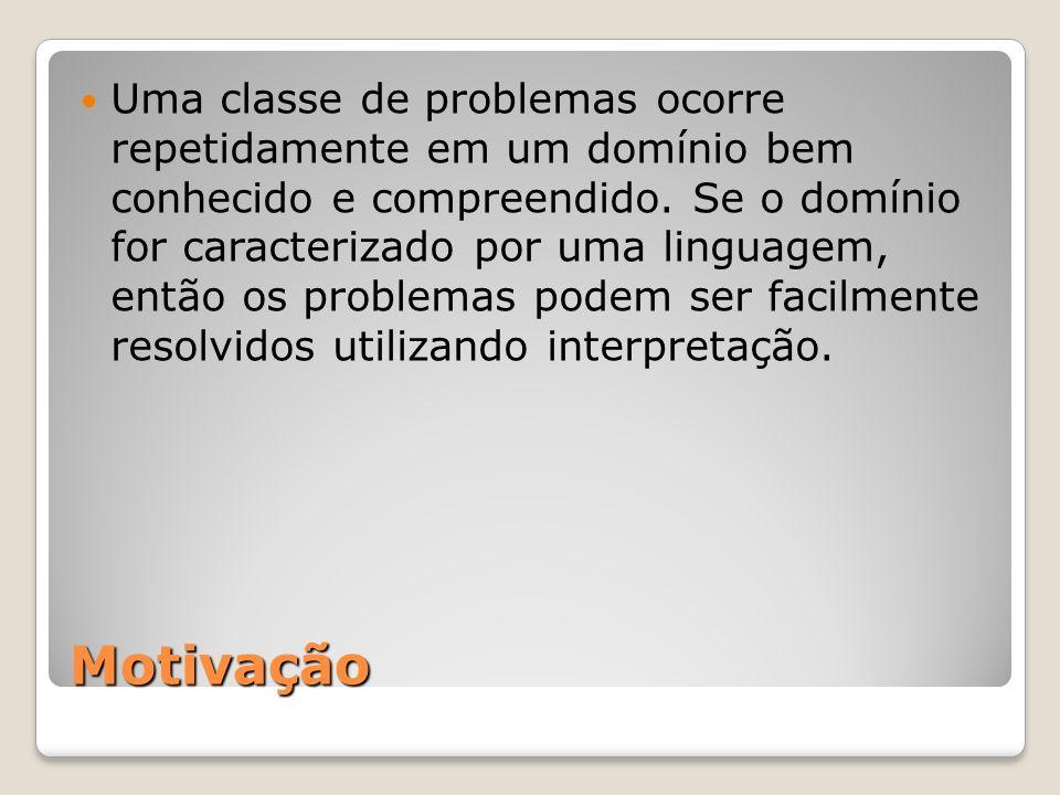 Uma classe de problemas ocorre repetidamente em um domínio bem conhecido e compreendido. Se o domínio for caracterizado por uma linguagem, então os problemas podem ser facilmente resolvidos utilizando interpretação.