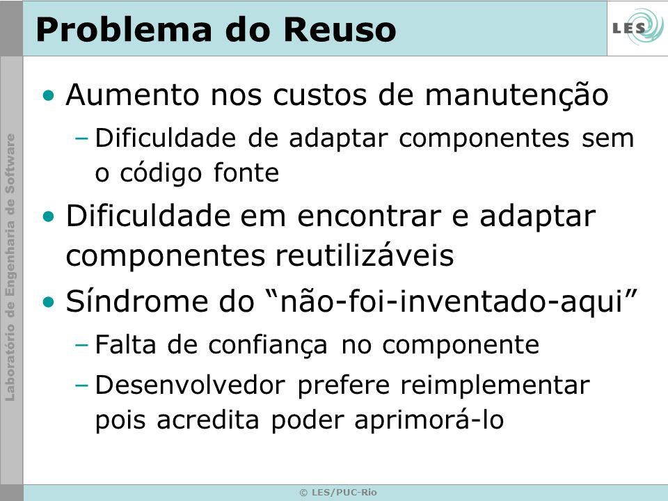 Problema do Reuso Aumento nos custos de manutenção
