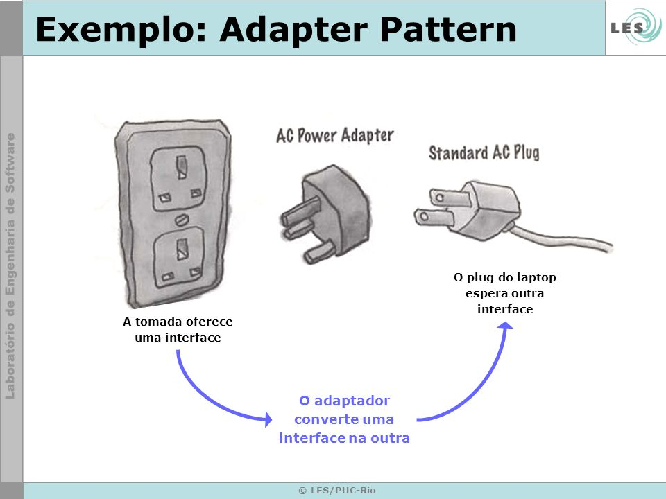 Exemplo: Adapter Pattern