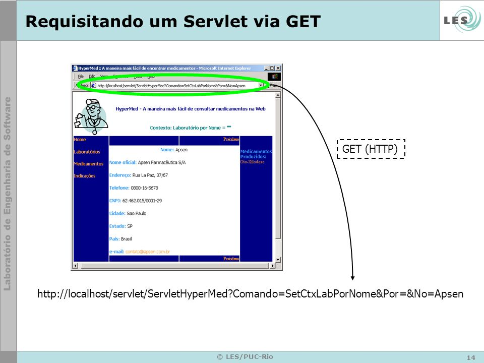 Requisitando um Servlet via GET