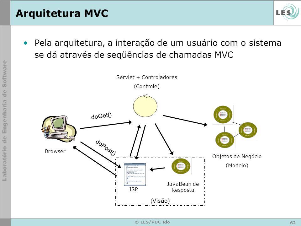 Servlet + Controladores