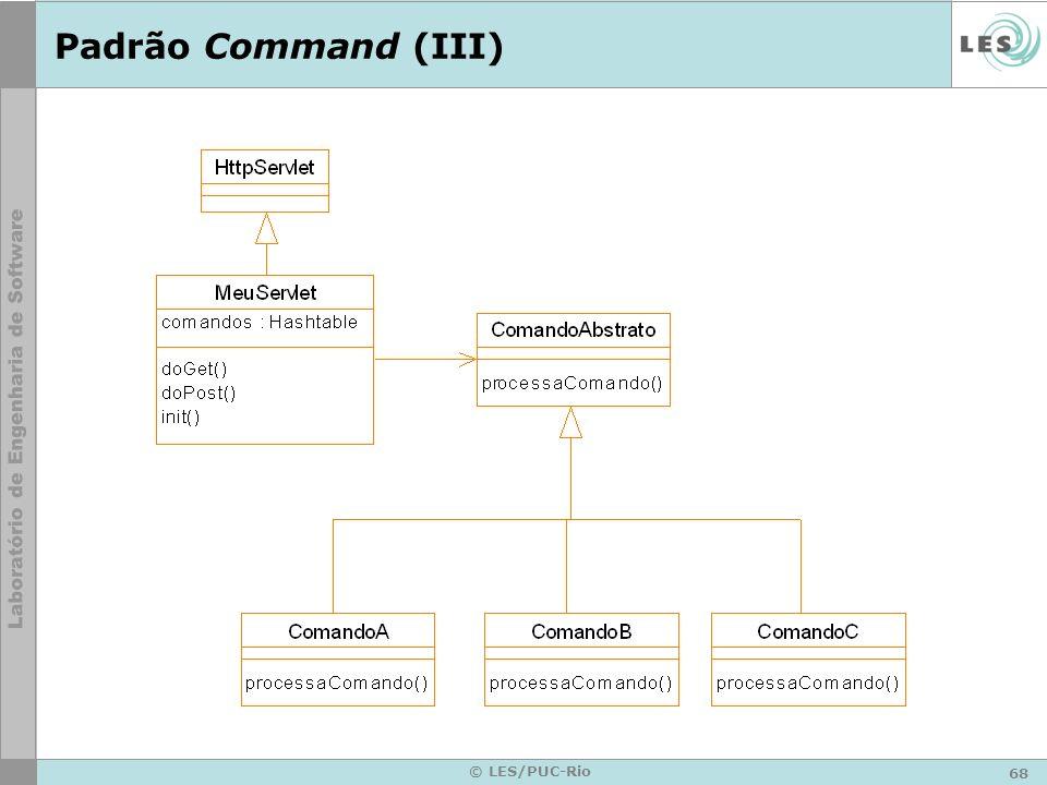 Padrão Command (III) © LES/PUC-Rio