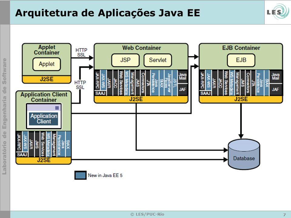 Arquitetura de Aplicações Java EE