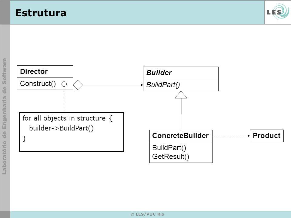 Estrutura Director Construct() Builder BuildPart() ConcreteBuilder