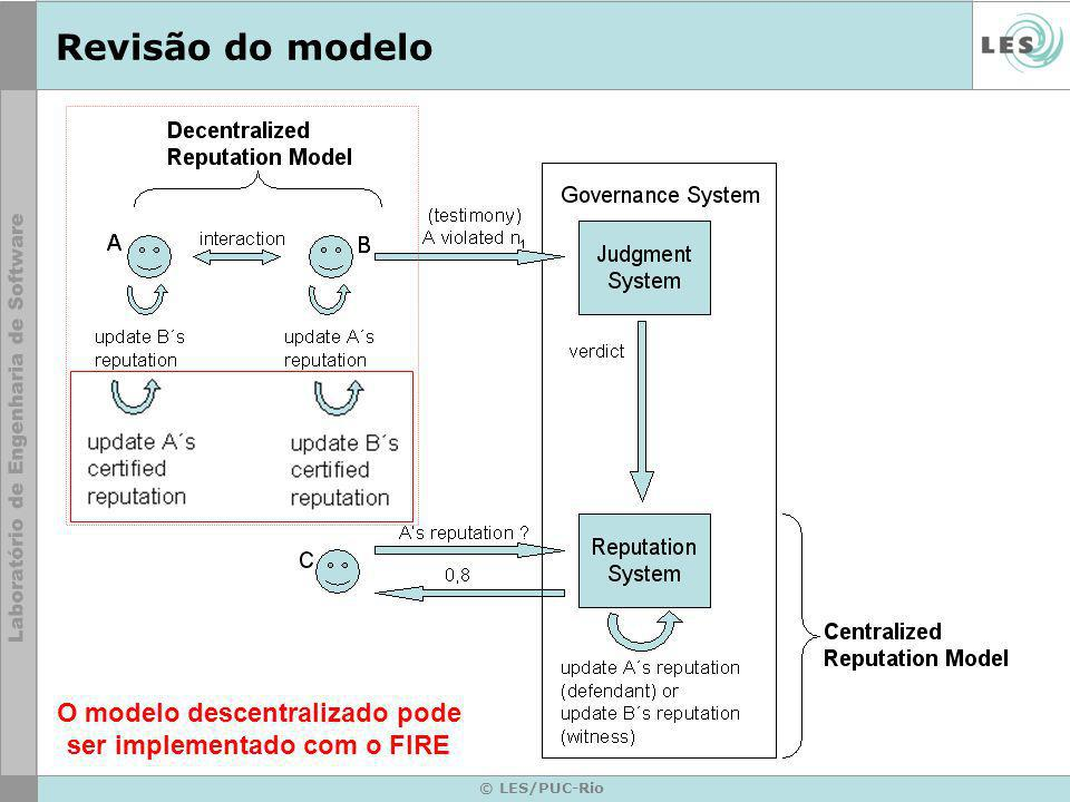 O modelo descentralizado pode ser implementado com o FIRE
