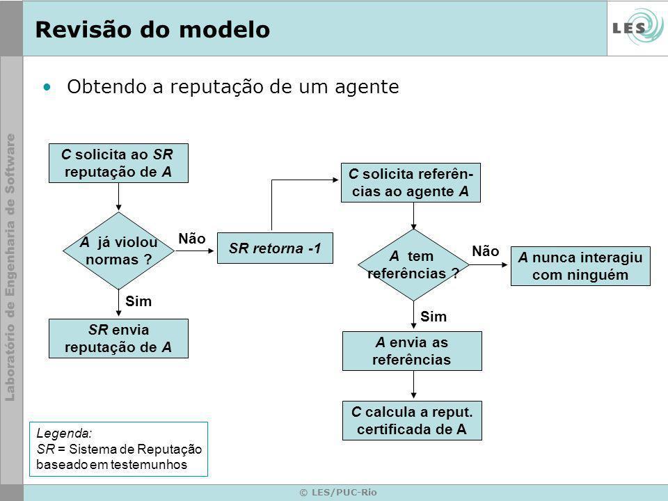 Revisão do modelo Obtendo a reputação de um agente C solicita ao SR