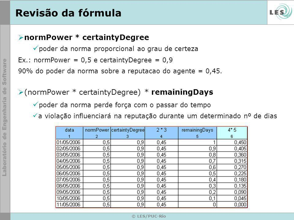 Revisão da fórmula normPower * certaintyDegree