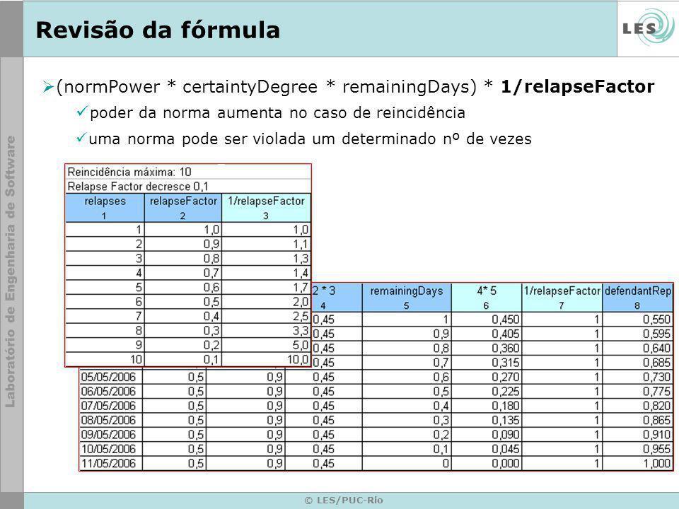 Revisão da fórmula(normPower * certaintyDegree * remainingDays) * 1/relapseFactor. poder da norma aumenta no caso de reincidência.