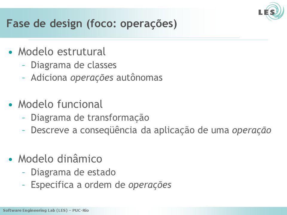 Fase de design (foco: operações)