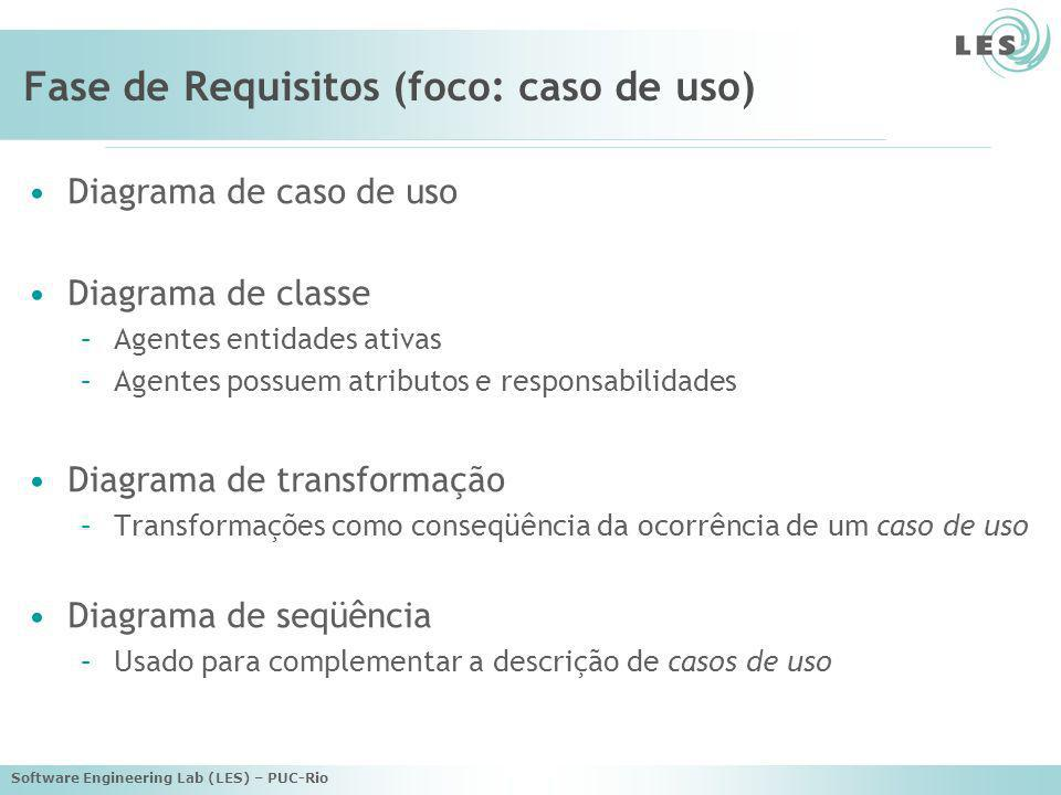 Fase de Requisitos (foco: caso de uso)
