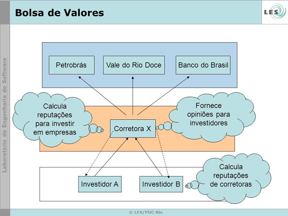 Bolsa de Valores Petrobrás Vale do Rio Doce Banco do Brasil