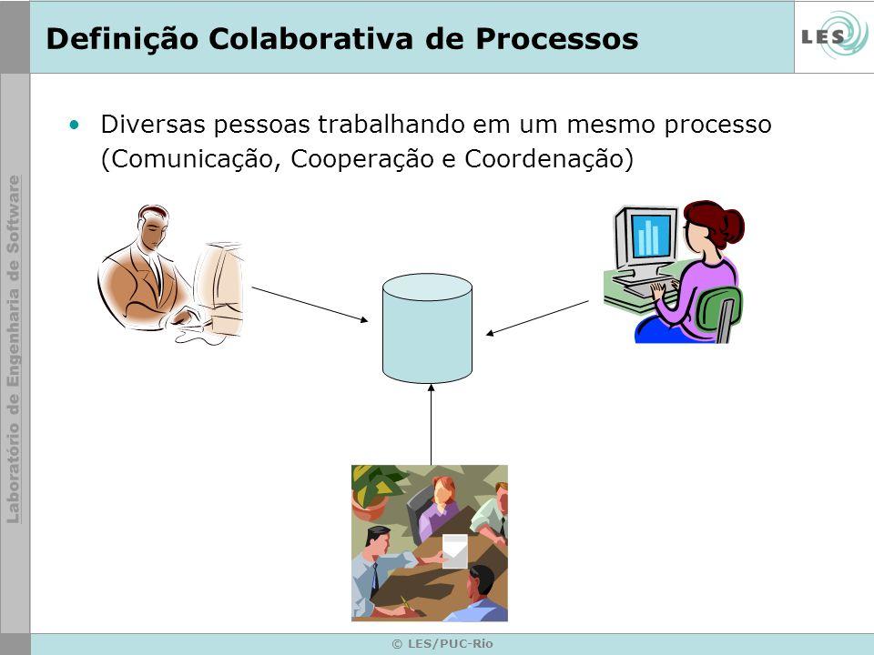 Definição Colaborativa de Processos