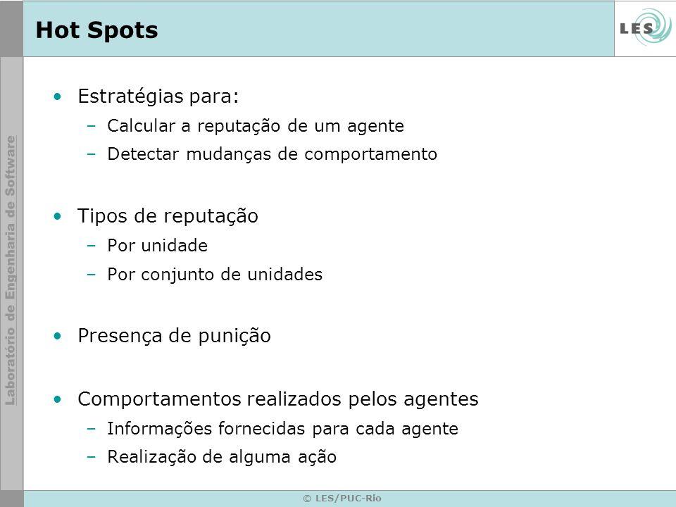 Hot Spots Estratégias para: Tipos de reputação Presença de punição