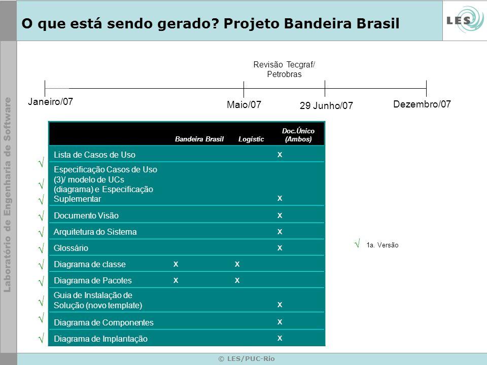 Revisão Tecgraf/ Petrobras