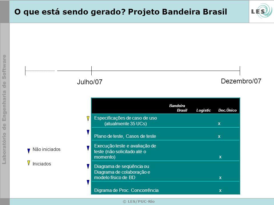 O que está sendo gerado Projeto Bandeira Brasil