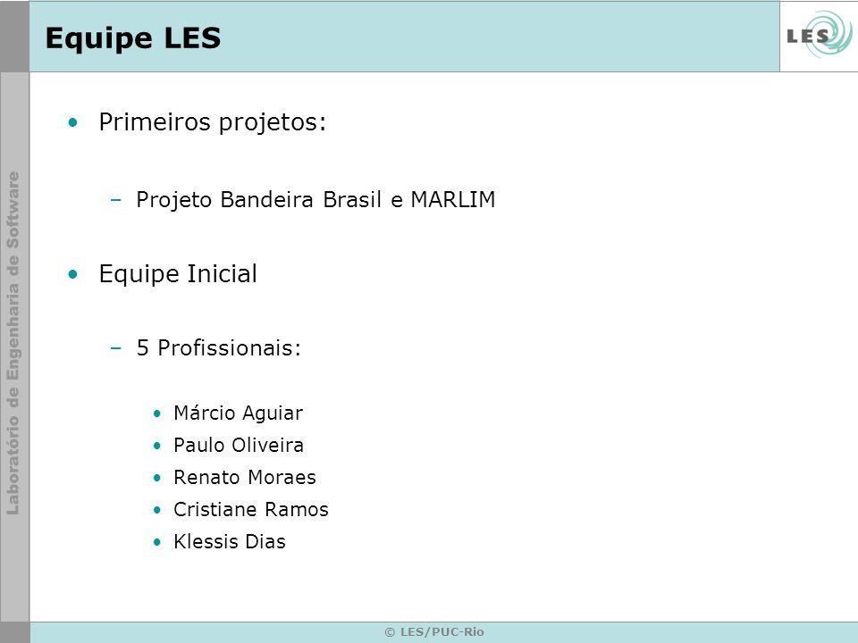 Equipe LES Primeiros projetos: Equipe Inicial
