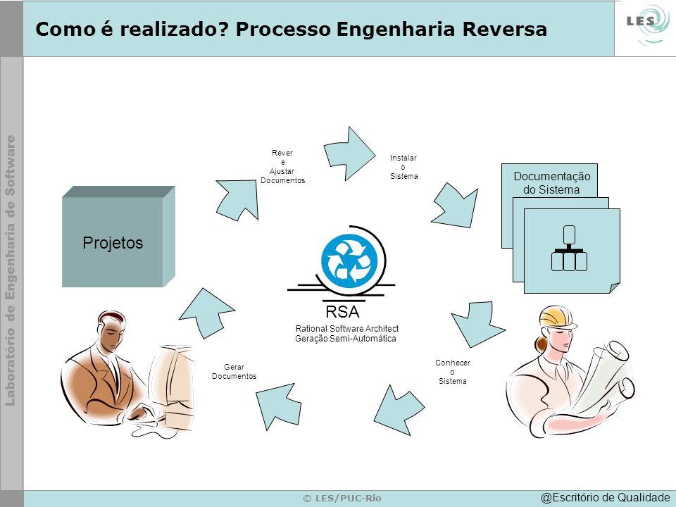 Como é realizado Processo Engenharia Reversa