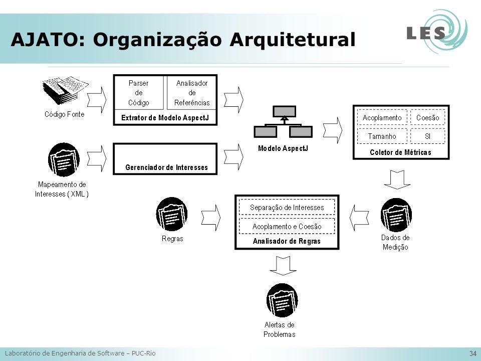AJATO: Organização Arquitetural