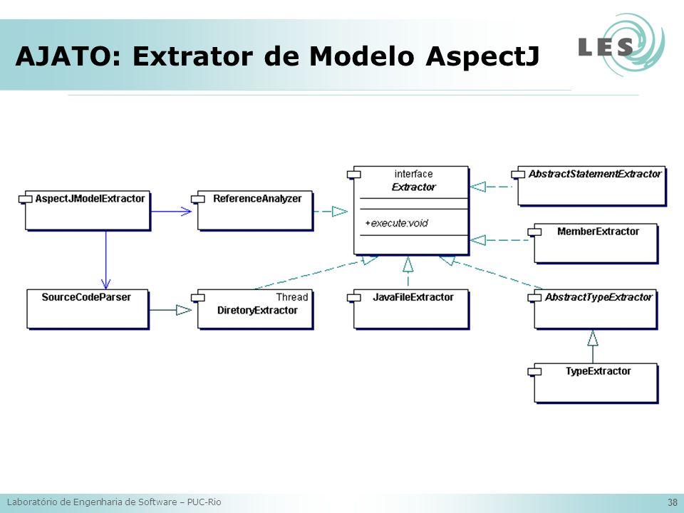 AJATO: Extrator de Modelo AspectJ