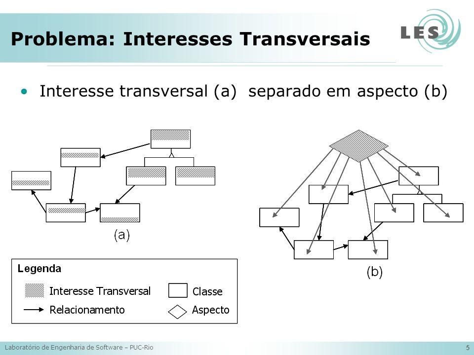 Problema: Interesses Transversais