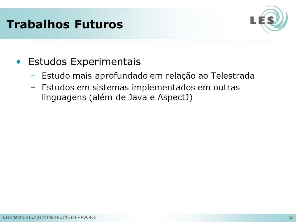 Trabalhos Futuros Estudos Experimentais