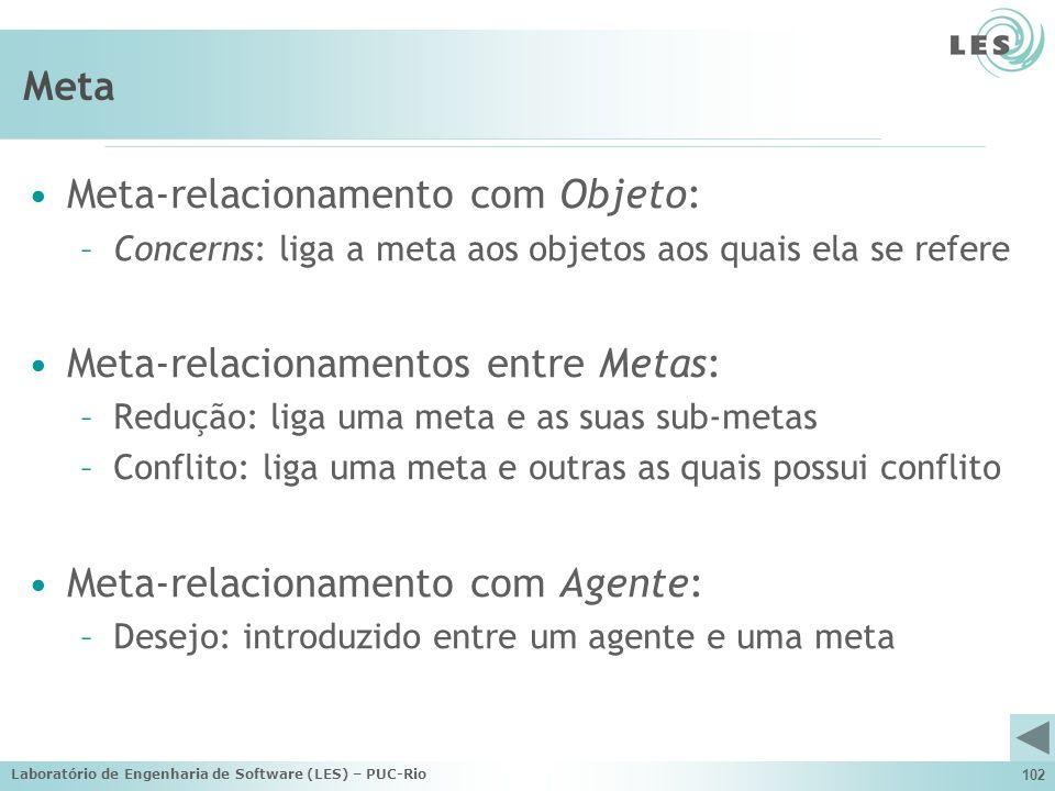 Meta-relacionamento com Objeto: